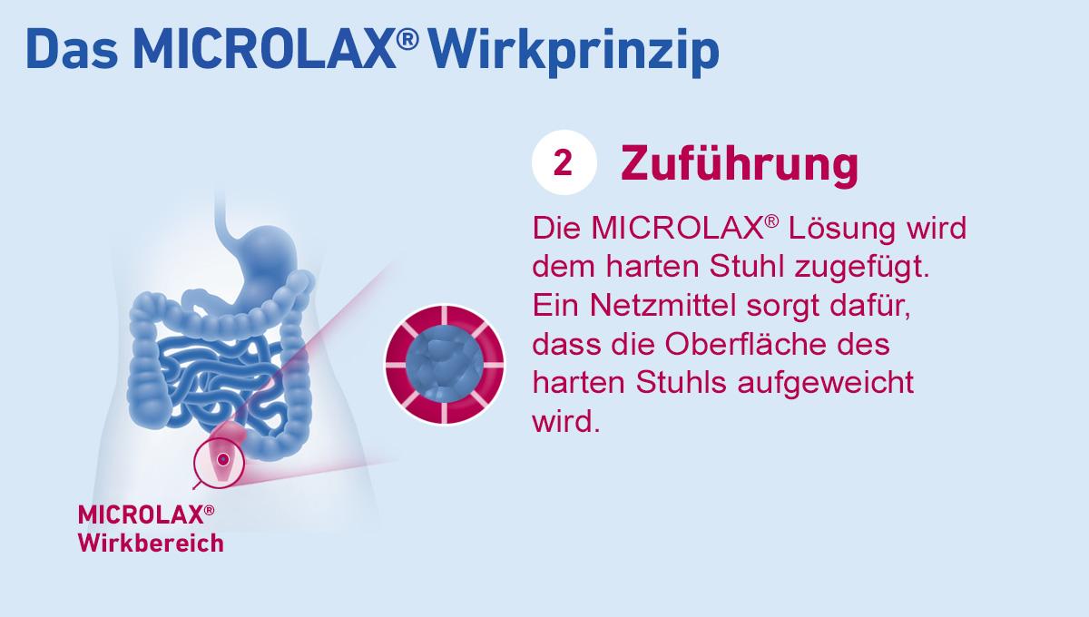 Wirkweise Microlax